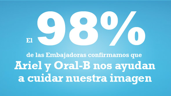 Resultados del proyecto Ariel y Oral-B