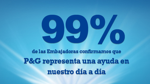 99% de las Embajadoras confirmamos que P&G representa una ayuda en nuestro día a día
