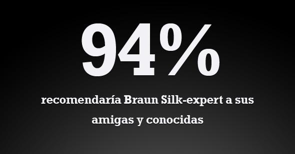 Las embajadoras recomendarán Braun Silk-expert